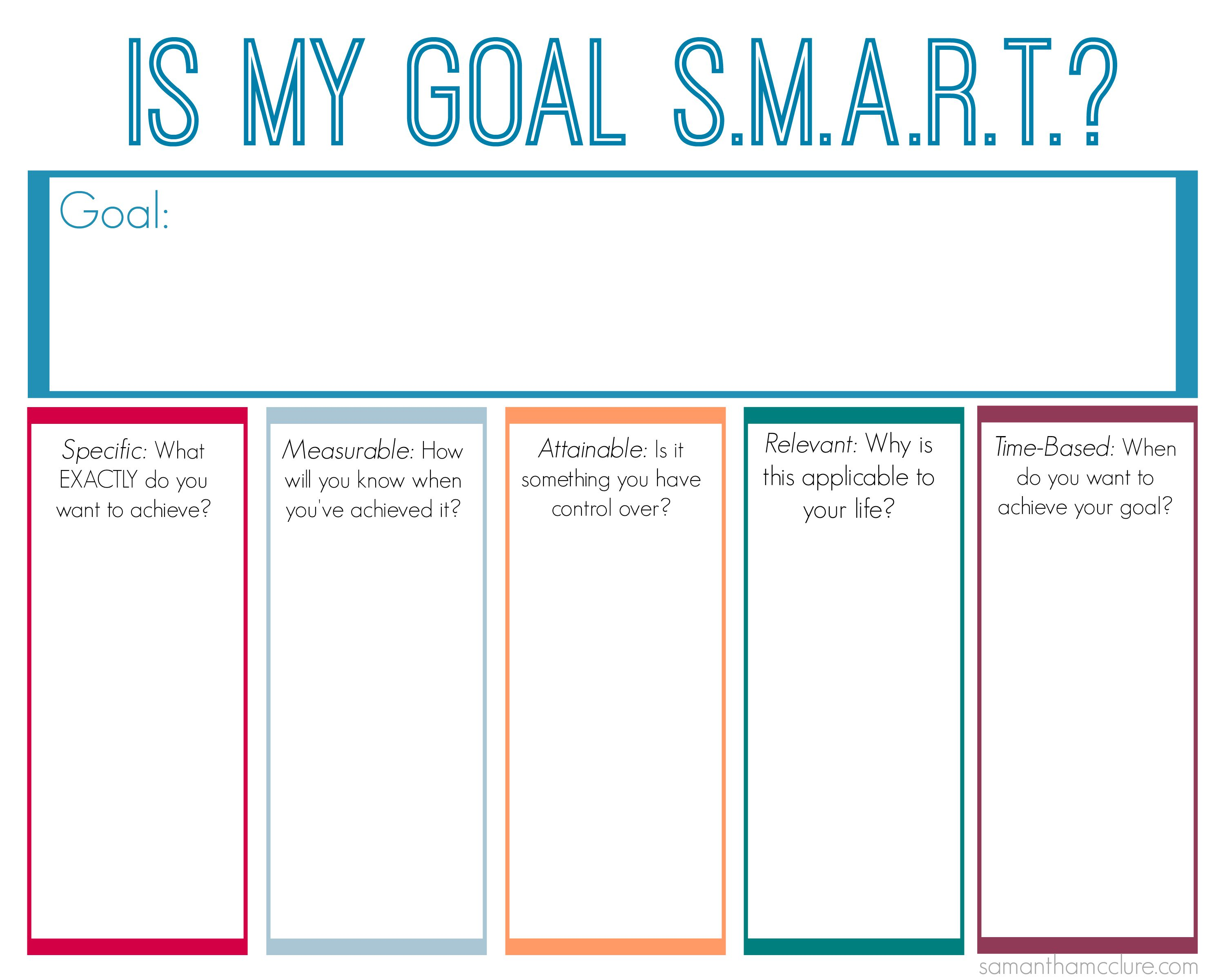 smart goals S pecific m easurable a ttainable r ealistic t imely s pecific - a specific goal has a much greater chance of being accomplished than a general goal.